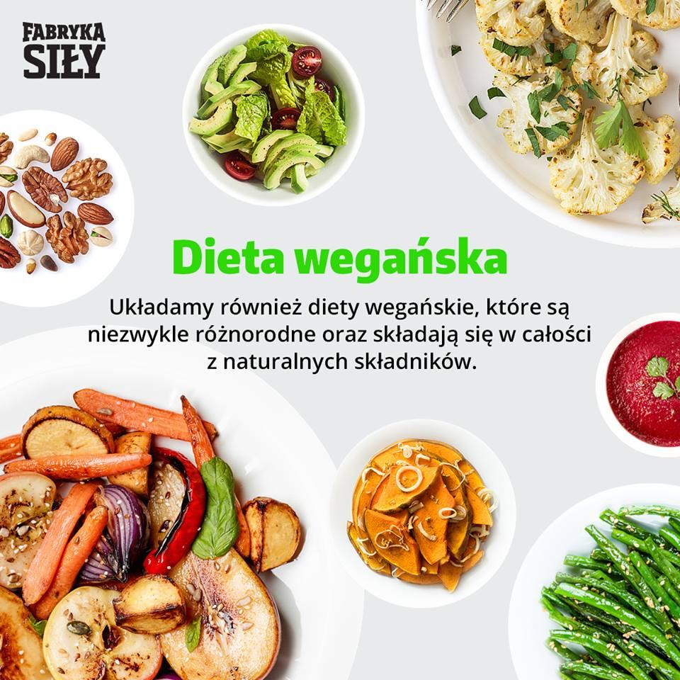 1200 kcal jadlospis na diecie